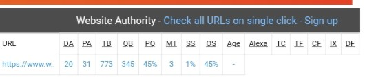 Domain authority checker, DA PA Checker