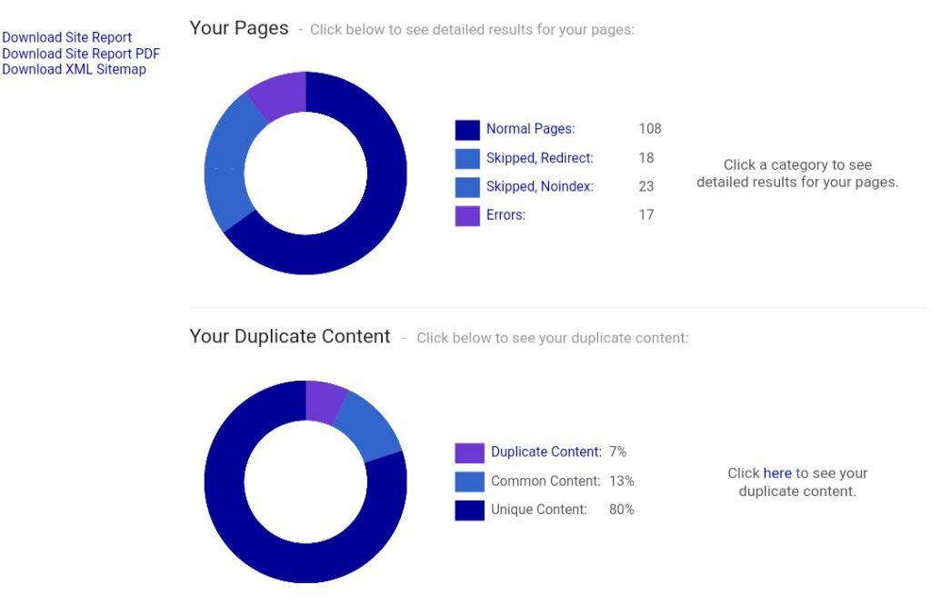Siteliner - Waytoidea Analysis